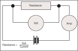 FAQs: A Guide to Resistance Measurement | Seaward on can filter, can dimensions, can design, can go, can wire, can fan, can frame,